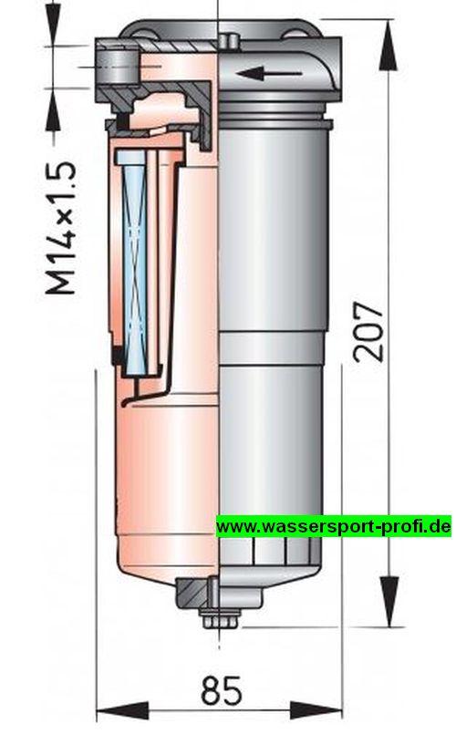 Die Produktion des Benzins 95 92